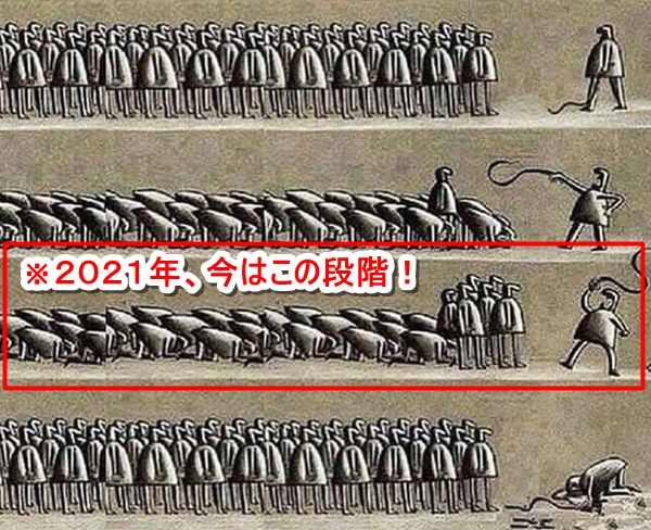 全員が立ち上がることで人類は支配から開放される!(大衆支配から開放への分かりやすい図を拝借させて頂きました)